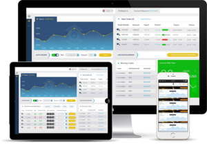 Management-Software